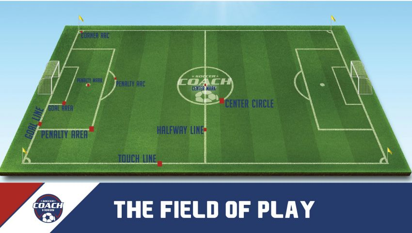Soccer Field of Play Diagram
