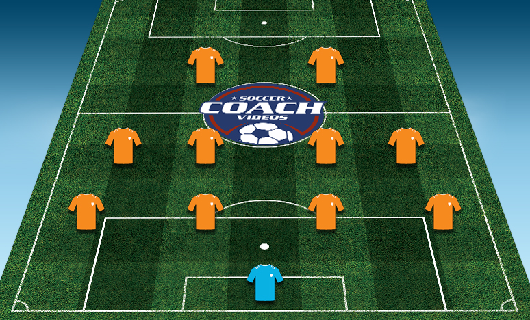 11v11 Soccer Formations For Coaches