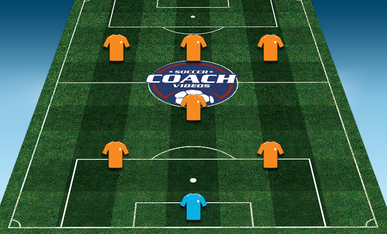7v7 Soccer Formations For Coaches